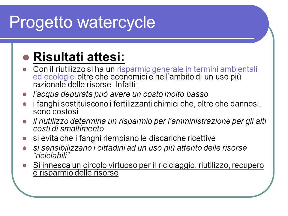 Progetto watercycle Risultati attesi: