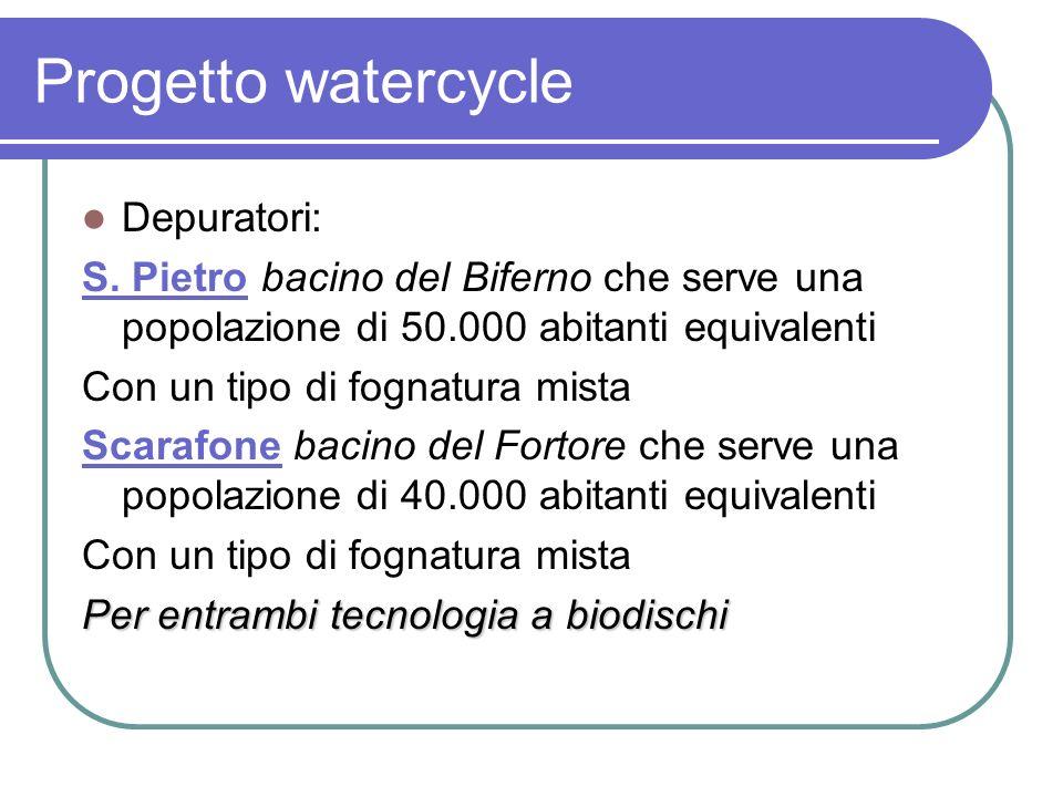Progetto watercycle Depuratori:
