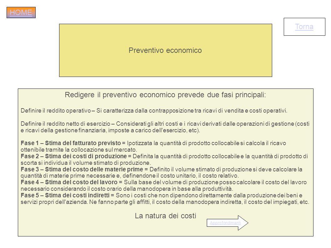 Redigere il preventivo economico prevede due fasi principali: