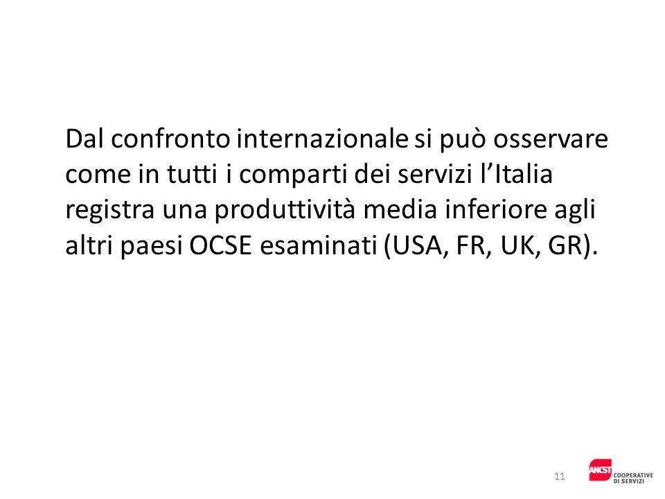Dal confronto internazionale si può osservare come in tutti i comparti dei servizi l'Italia registra una produttività media inferiore agli altri paesi OCSE esaminati (USA, FR, UK, GR).