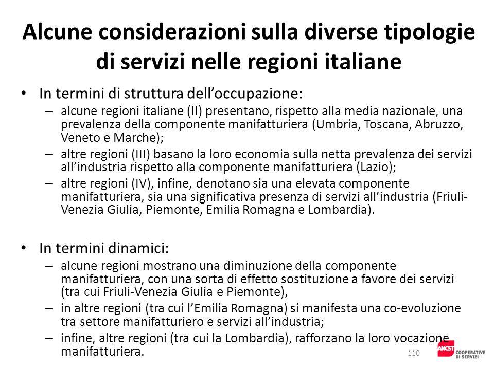 Alcune considerazioni sulla diverse tipologie di servizi nelle regioni italiane