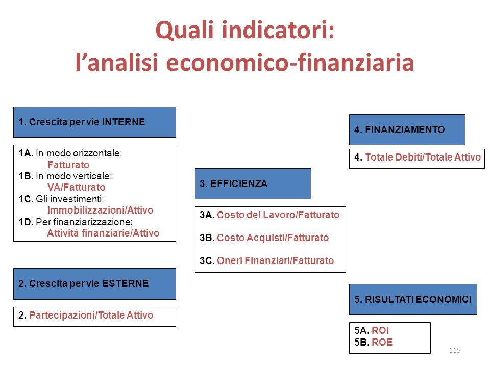 Quali indicatori: l'analisi economico-finanziaria