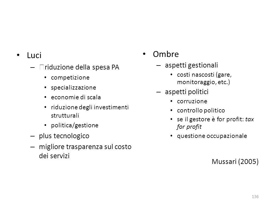 Luci Ombre riduzione della spesa PA aspetti gestionali