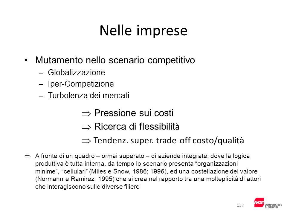 Nelle imprese Mutamento nello scenario competitivo Pressione sui costi