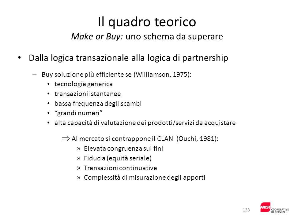 Il quadro teorico Make or Buy: uno schema da superare