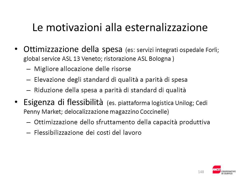 Le motivazioni alla esternalizzazione