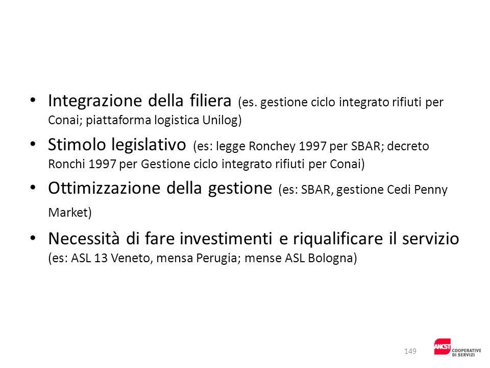 Integrazione della filiera (es