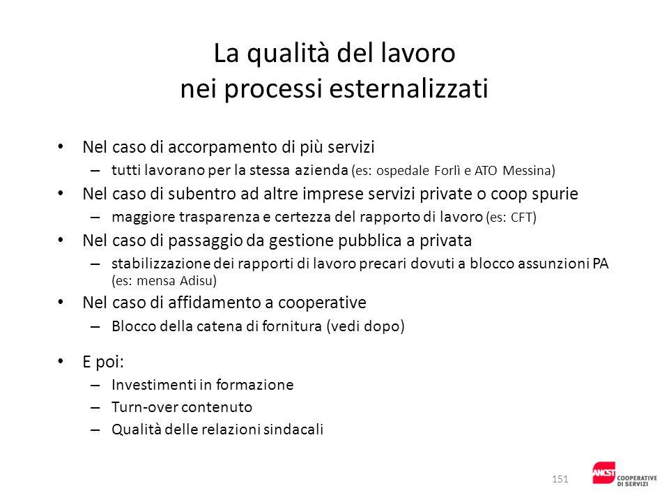 La qualità del lavoro nei processi esternalizzati