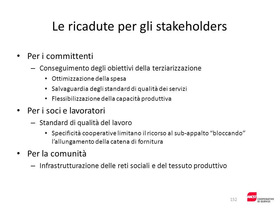 Le ricadute per gli stakeholders