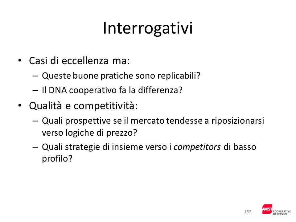 Interrogativi Casi di eccellenza ma: Qualità e competitività: