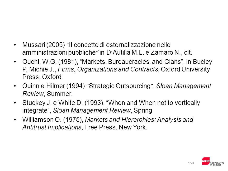 Mussari (2005) Il concetto di esternalizzazione nelle amministrazioni pubbliche in D'Autilia M.L. e Zamaro N., cit.