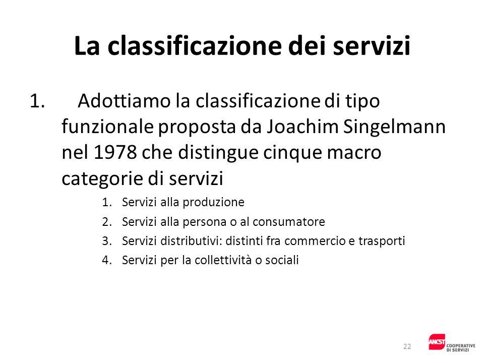 La classificazione dei servizi