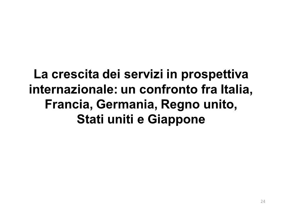 La crescita dei servizi in prospettiva internazionale: un confronto fra Italia, Francia, Germania, Regno unito, Stati uniti e Giappone