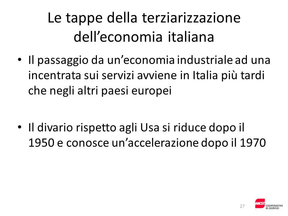 Le tappe della terziarizzazione dell'economia italiana