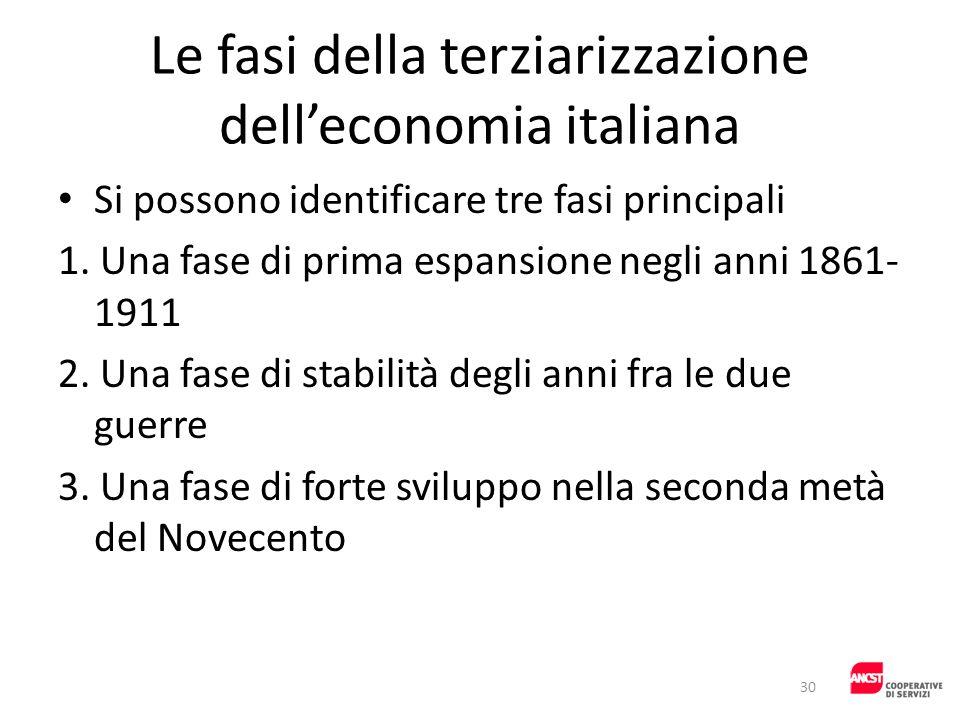 Le fasi della terziarizzazione dell'economia italiana