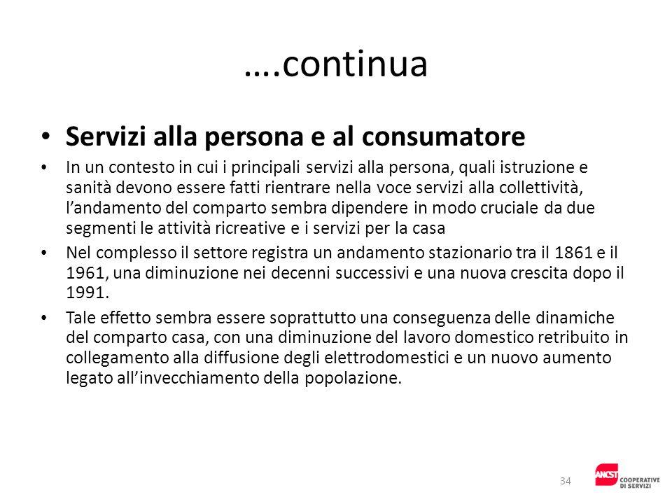 ….continua Servizi alla persona e al consumatore