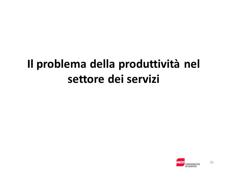 Il problema della produttività nel settore dei servizi