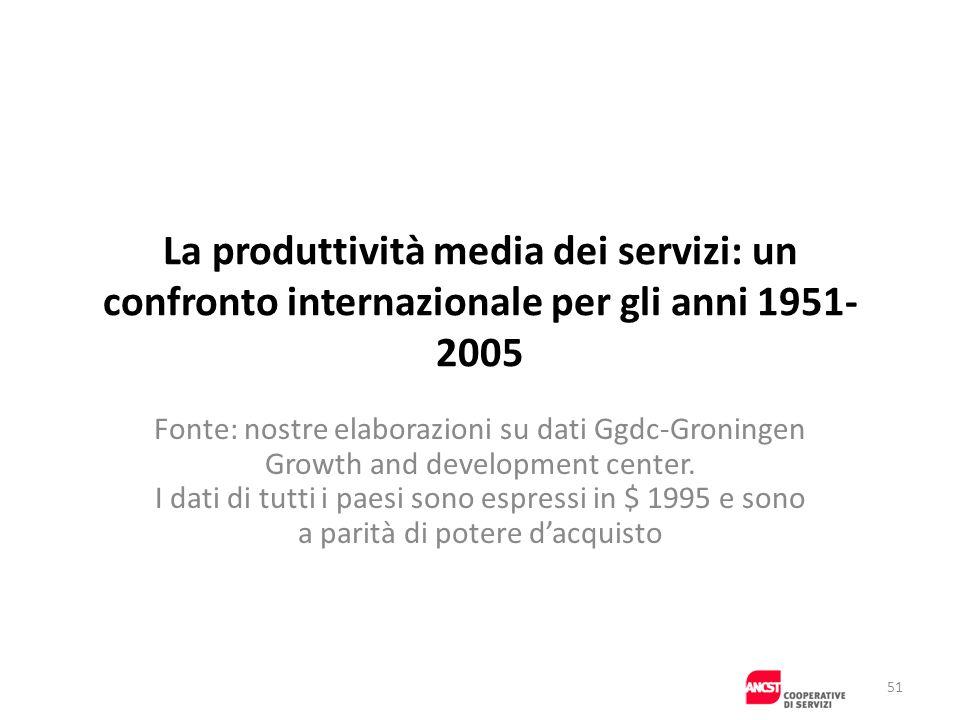 La produttività media dei servizi: un confronto internazionale per gli anni 1951-2005