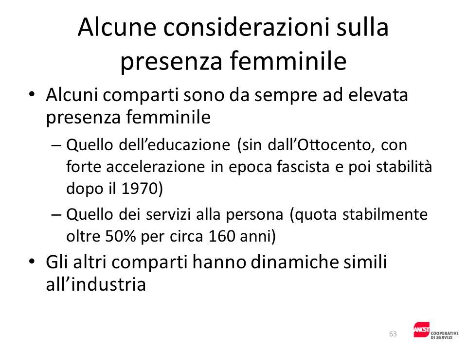 Alcune considerazioni sulla presenza femminile