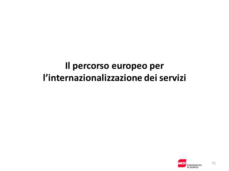 Il percorso europeo per l'internazionalizzazione dei servizi