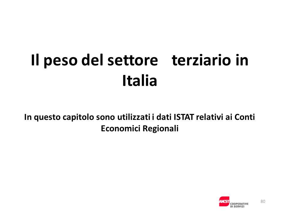 Il peso del settore terziario in Italia In questo capitolo sono utilizzati i dati ISTAT relativi ai Conti Economici Regionali