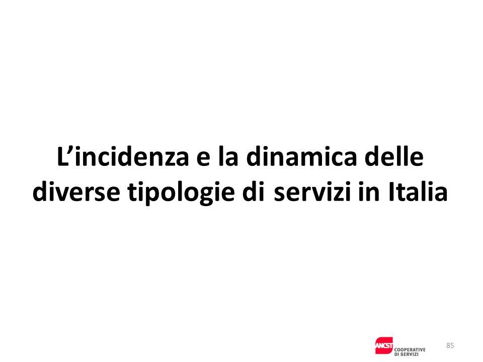L'incidenza e la dinamica delle diverse tipologie di servizi in Italia