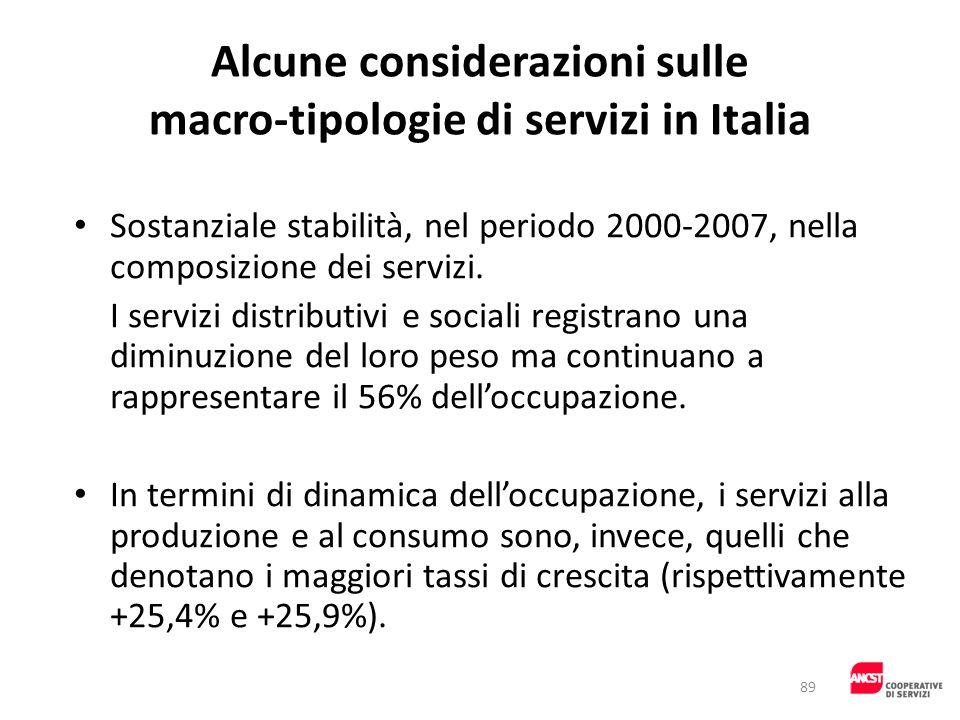 Alcune considerazioni sulle macro-tipologie di servizi in Italia