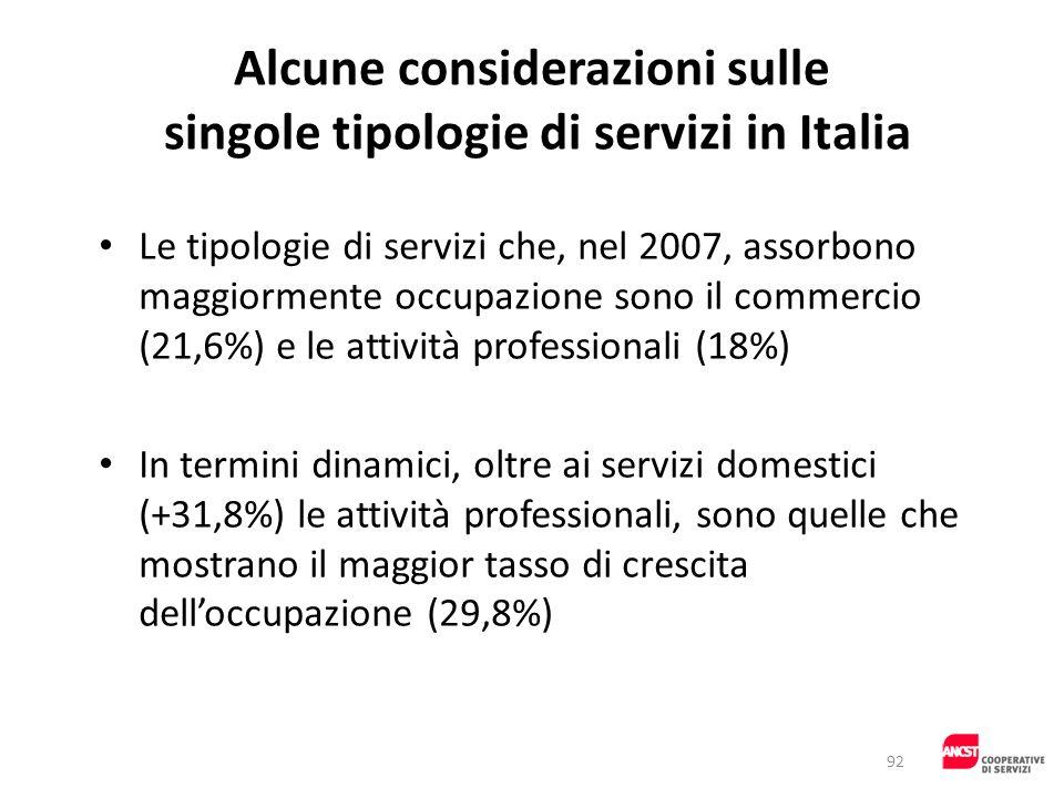 Alcune considerazioni sulle singole tipologie di servizi in Italia