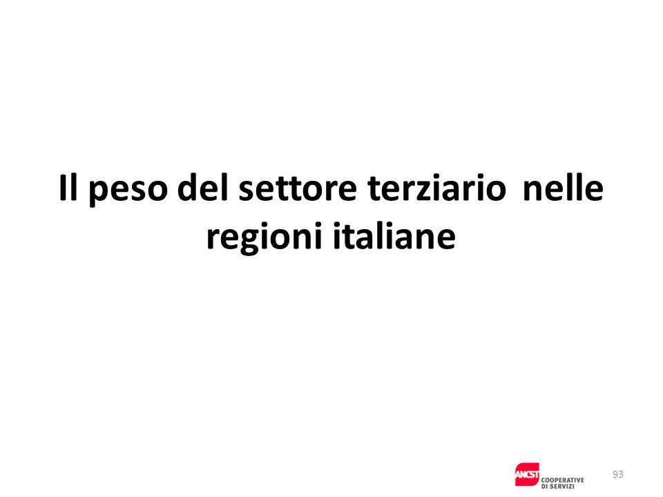 Il peso del settore terziario nelle regioni italiane