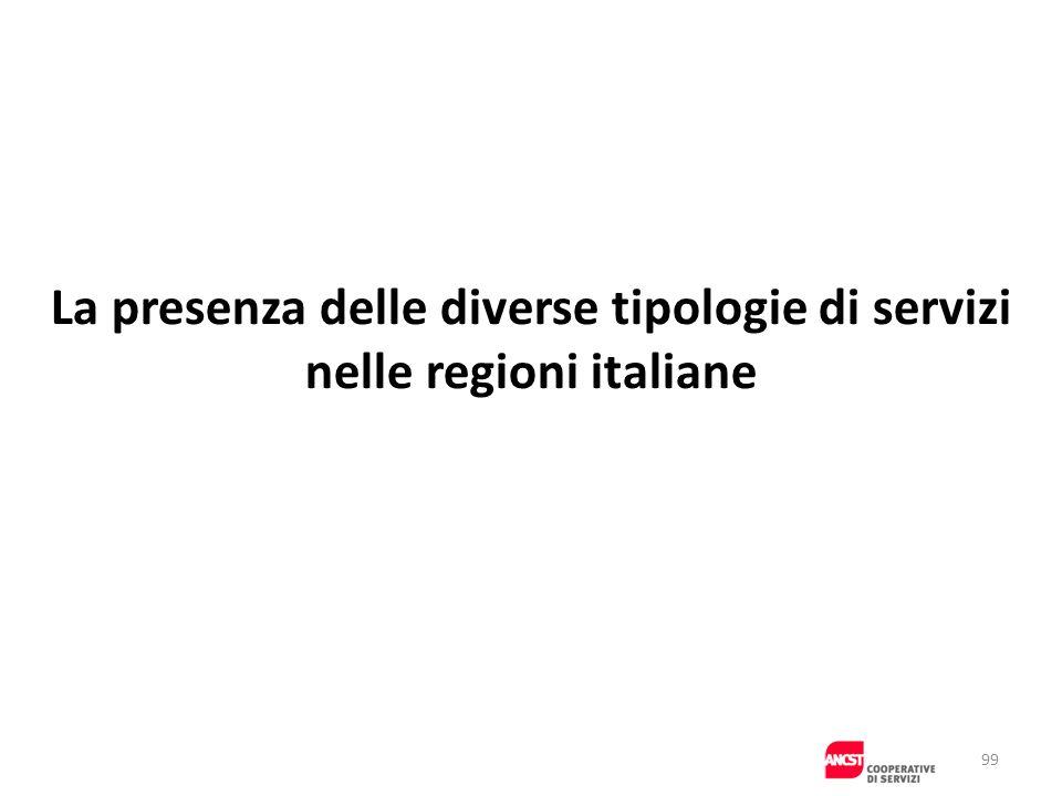 La presenza delle diverse tipologie di servizi nelle regioni italiane