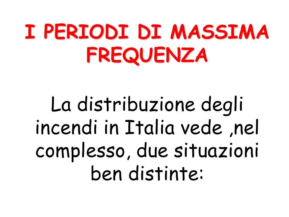 I PERIODI DI MASSIMA FREQUENZA La distribuzione degli incendi in Italia vede ,nel complesso, due situazioni ben distinte: