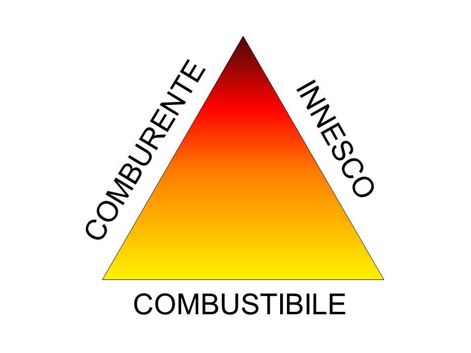 INNESCO COMBURENTE COMBUSTIBILE