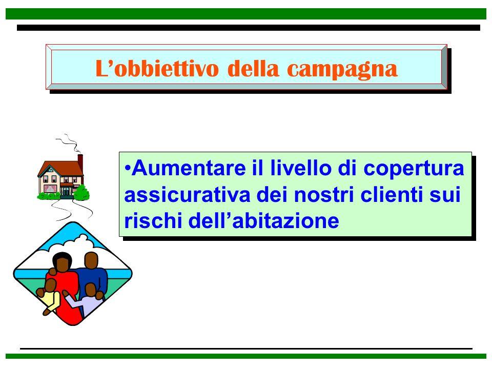 L'obbiettivo della campagna