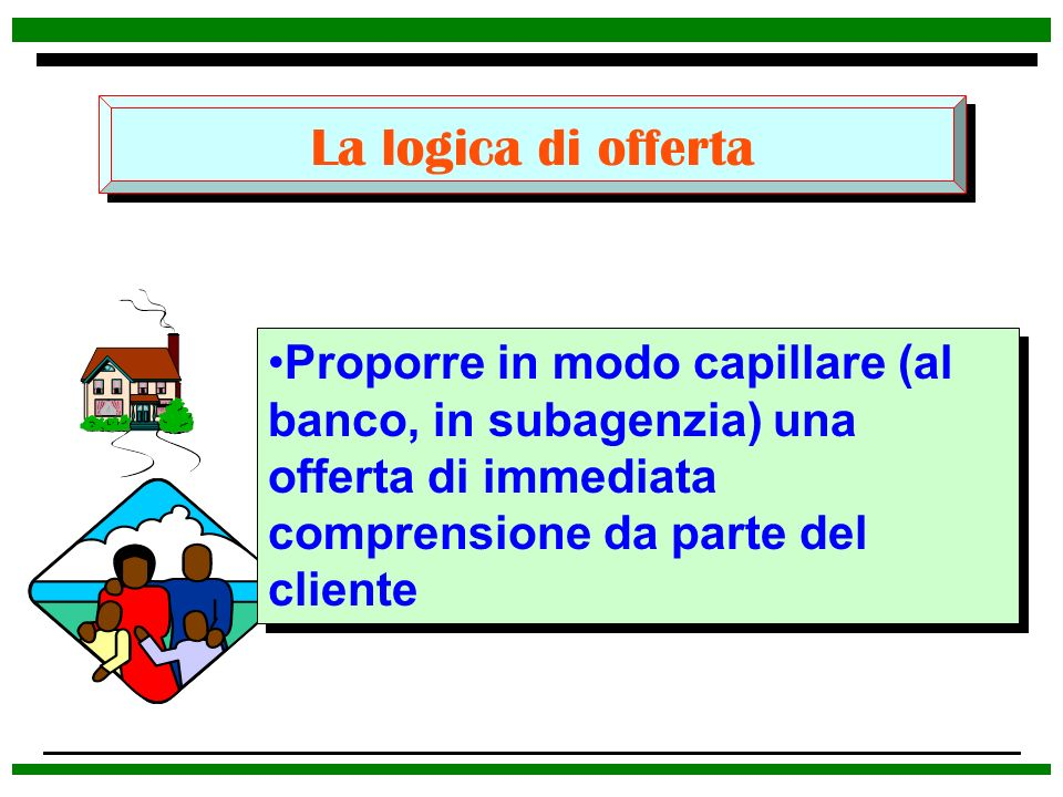 La logica di offerta Proporre in modo capillare (al banco, in subagenzia) una offerta di immediata comprensione da parte del cliente.