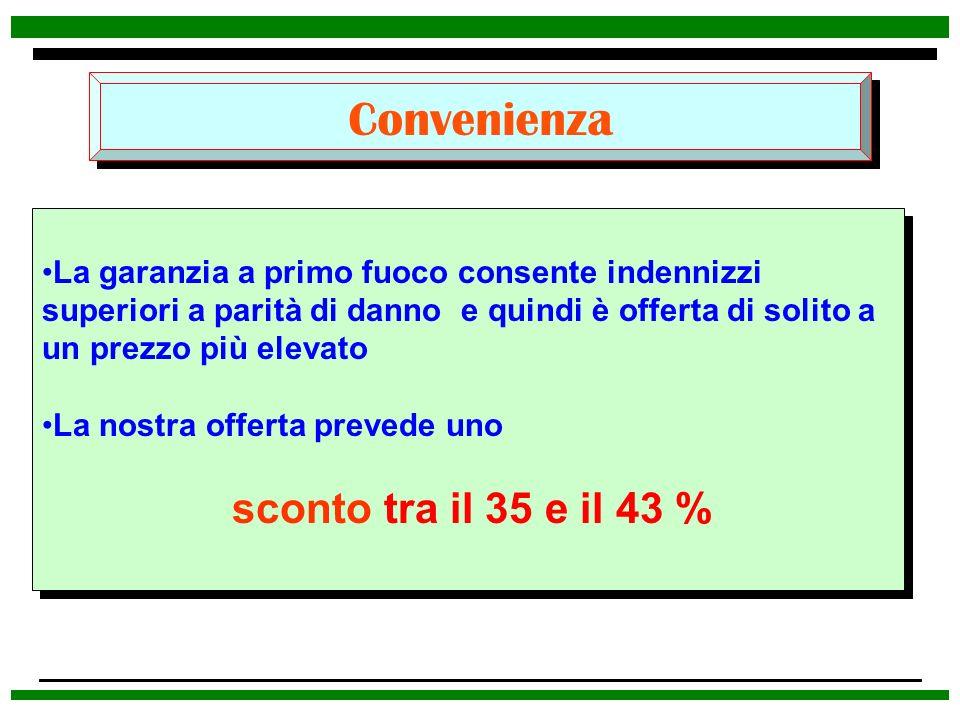 Convenienza sconto tra il 35 e il 43 %