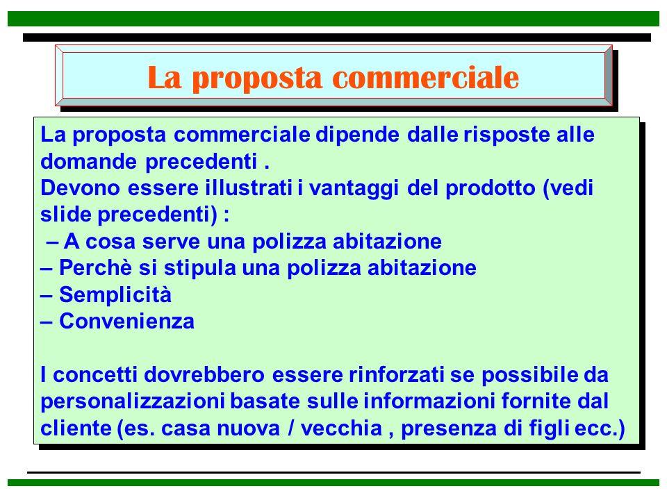 La proposta commerciale