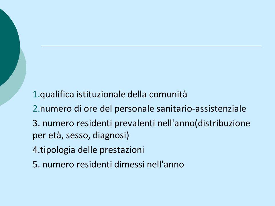 qualifica istituzionale della comunità