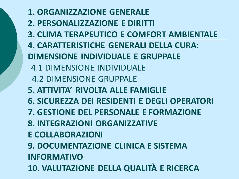 1. ORGANIZZAZIONE GENERALE