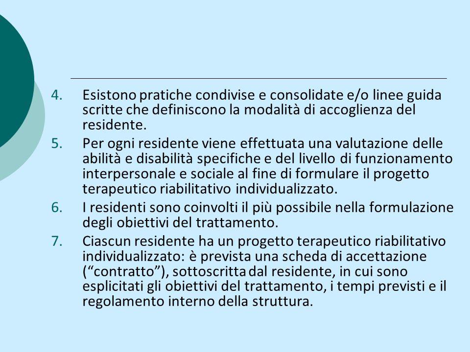 Esistono pratiche condivise e consolidate e/o linee guida scritte che definiscono la modalità di accoglienza del residente.