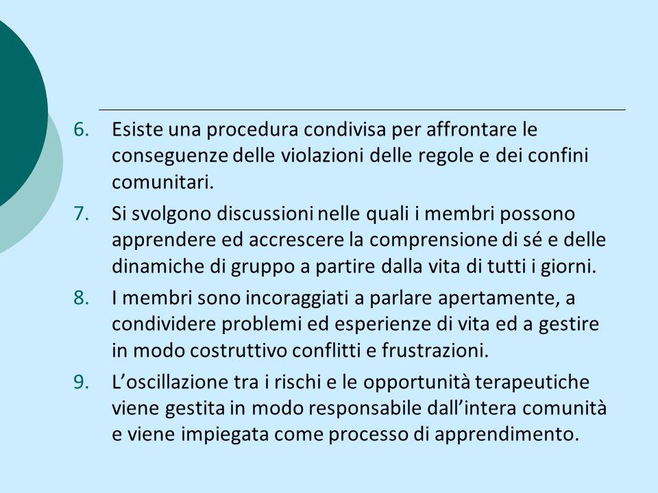 Esiste una procedura condivisa per affrontare le conseguenze delle violazioni delle regole e dei confini comunitari.