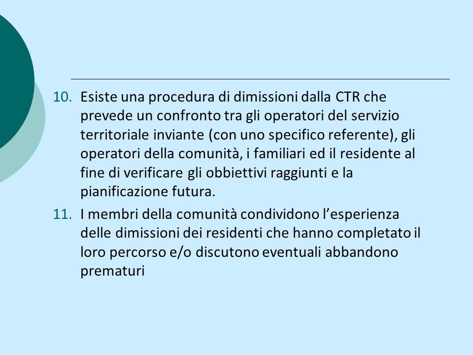 Esiste una procedura di dimissioni dalla CTR che prevede un confronto tra gli operatori del servizio territoriale inviante (con uno specifico referente), gli operatori della comunità, i familiari ed il residente al fine di verificare gli obbiettivi raggiunti e la pianificazione futura.