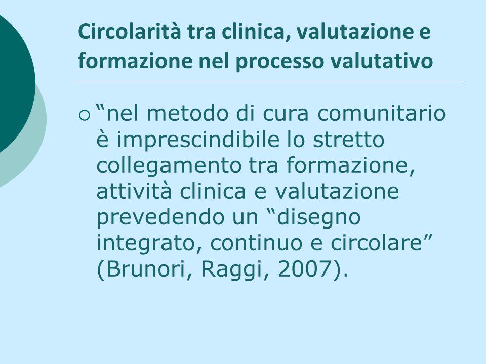 Circolarità tra clinica, valutazione e formazione nel processo valutativo