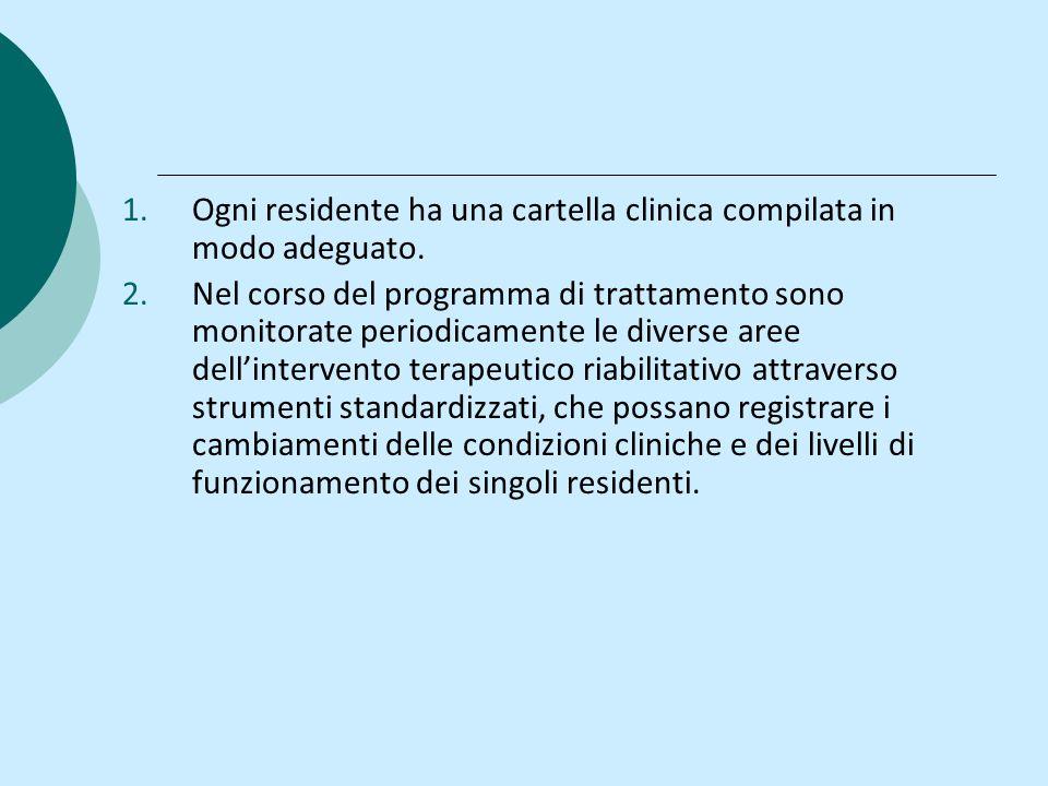 Ogni residente ha una cartella clinica compilata in modo adeguato.