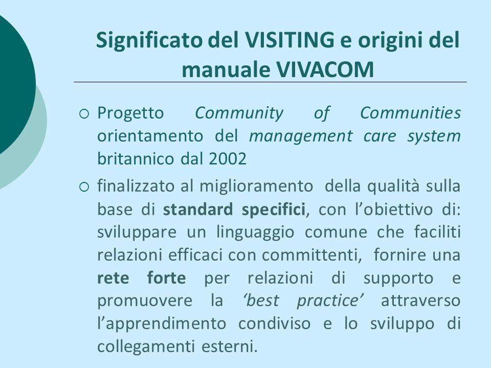 Significato del VISITING e origini del manuale VIVACOM