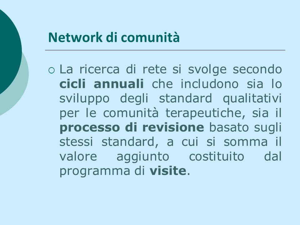 Network di comunità