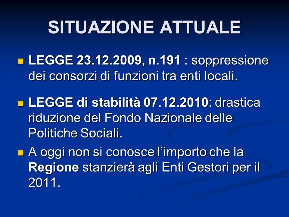 SITUAZIONE ATTUALE LEGGE 23.12.2009, n.191 : soppressione dei consorzi di funzioni tra enti locali.