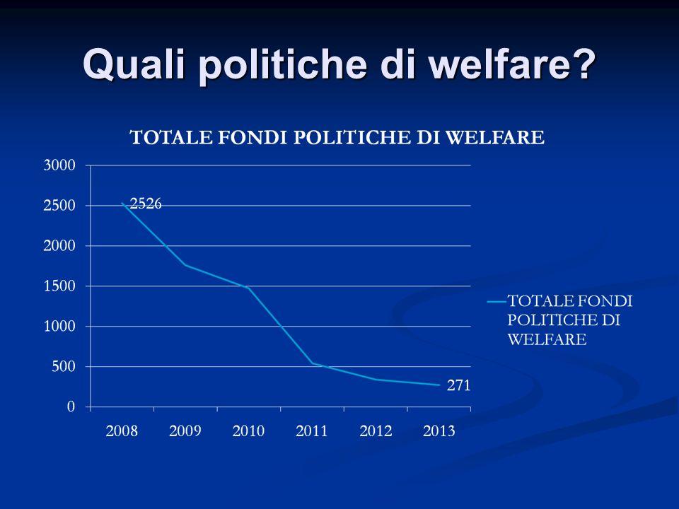 Quali politiche di welfare