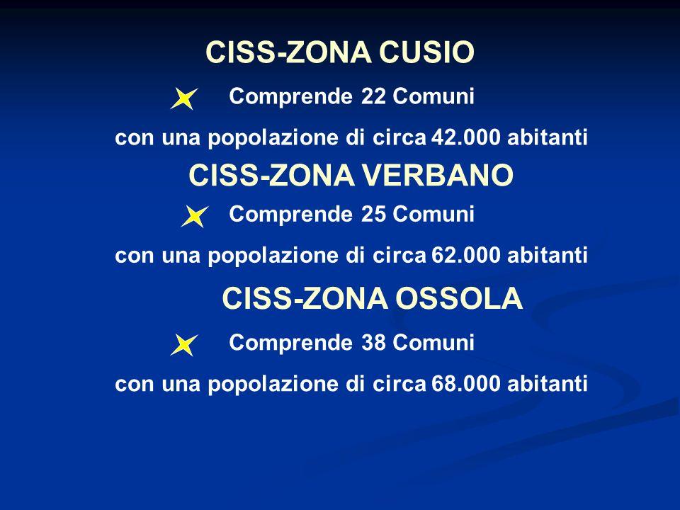 CISS-ZONA CUSIO CISS-ZONA VERBANO CISS-ZONA OSSOLA
