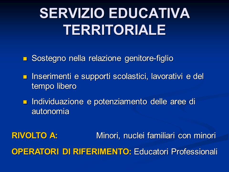 SERVIZIO EDUCATIVA TERRITORIALE