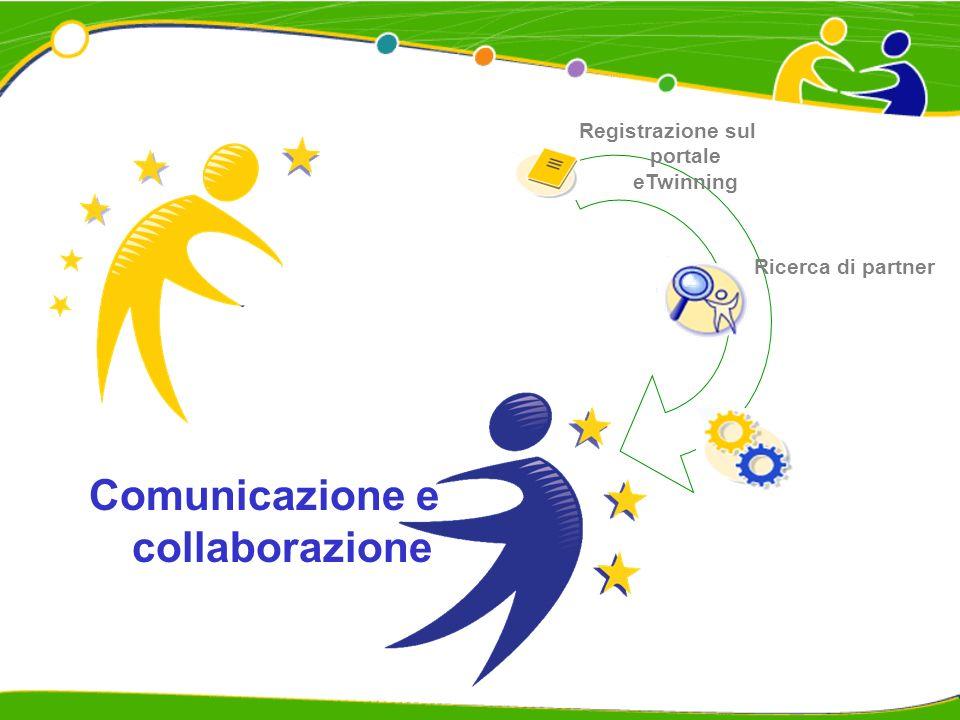 Registrazione sul portale eTwinning Comunicazione e collaborazione